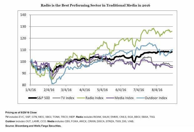 Fargo Tv Series Index